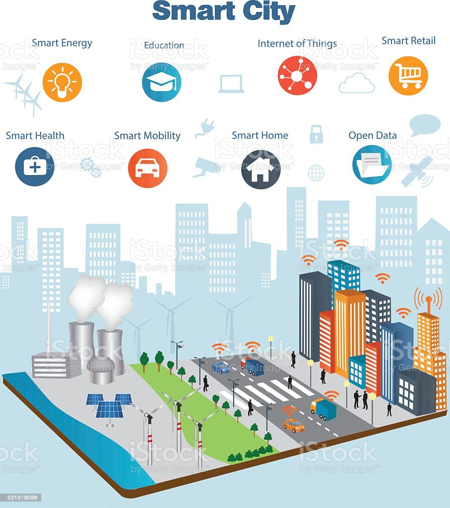 Smart City Concept And Internet Of Things Stock Vector Art