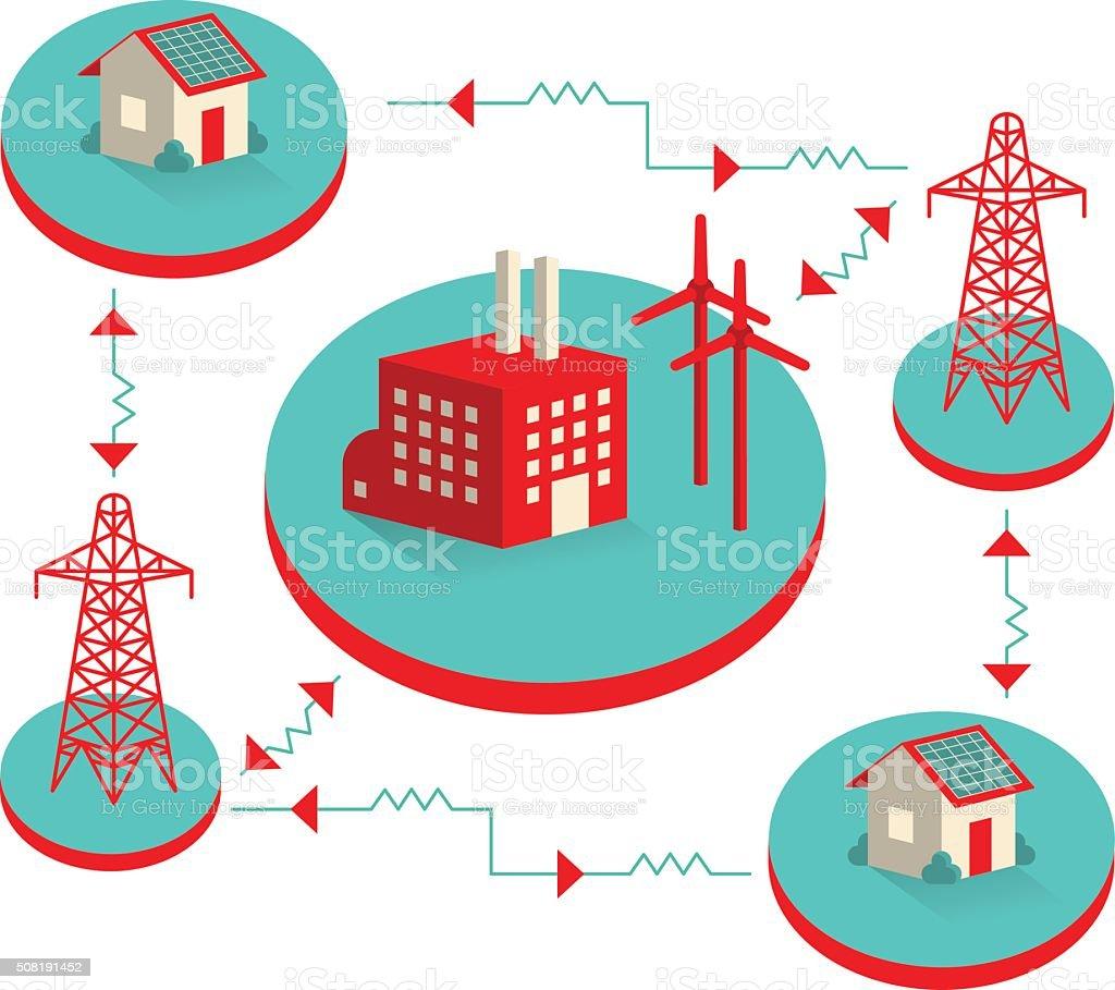 Smart Grid Illustration vector art illustration