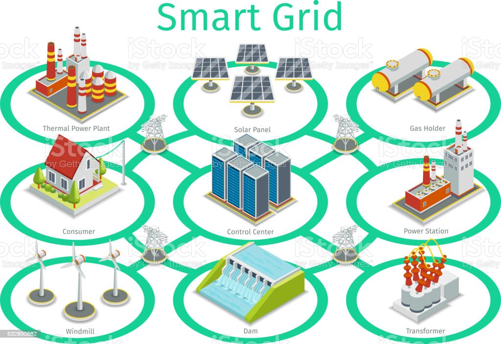 Smart grid vector diagram vector art illustration