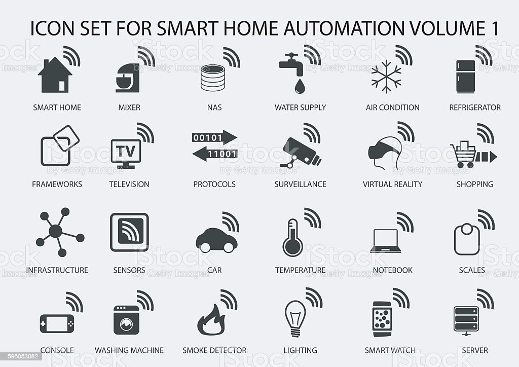 Smart home automation vector icon set in flat design vector art illustration