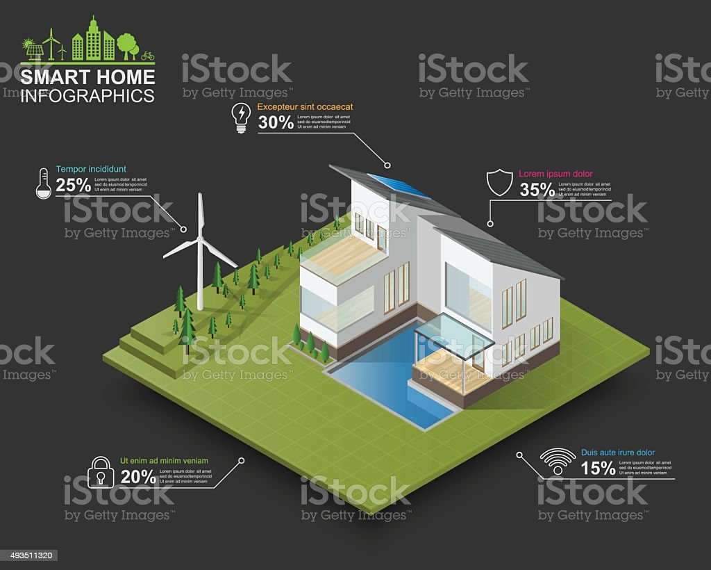 Smart home infographics, vector vector art illustration