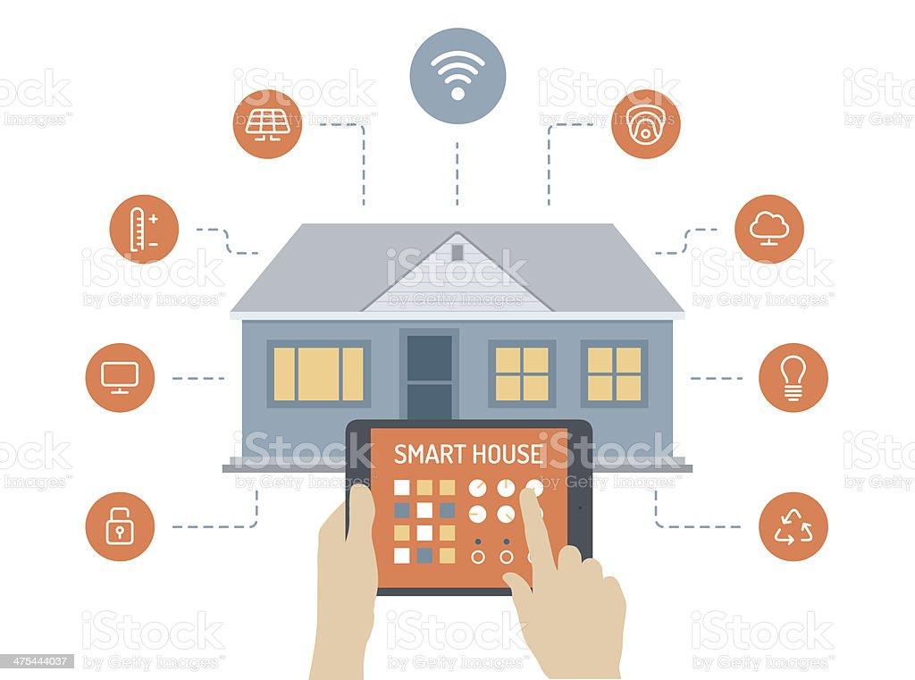 Smart house flat illustration concept royalty-free stock vector art
