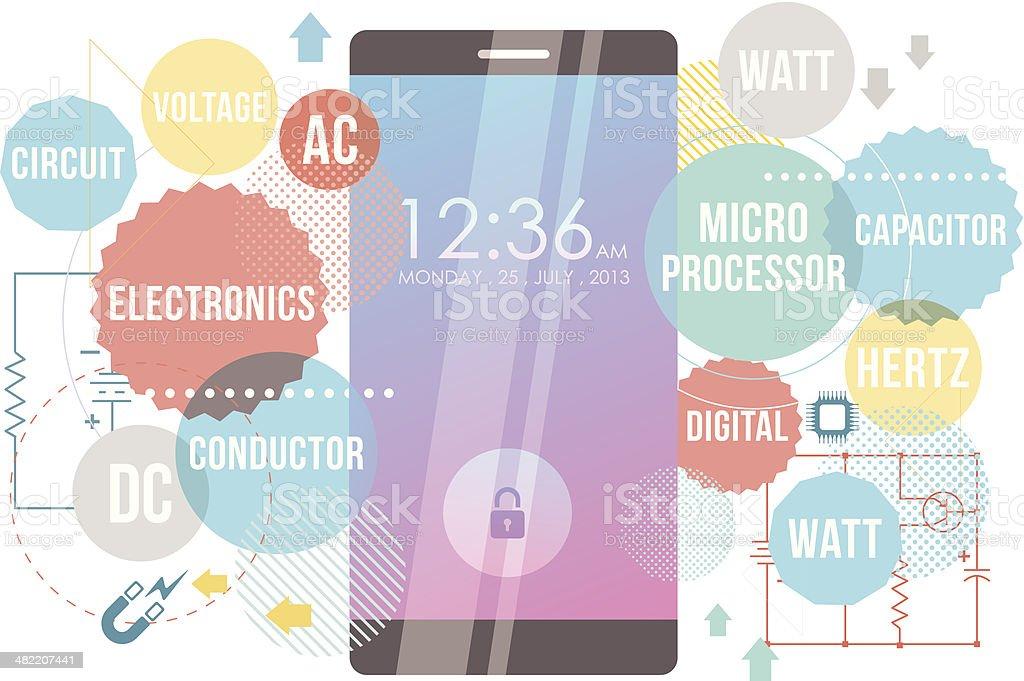 Smartphone for electronics vector art illustration