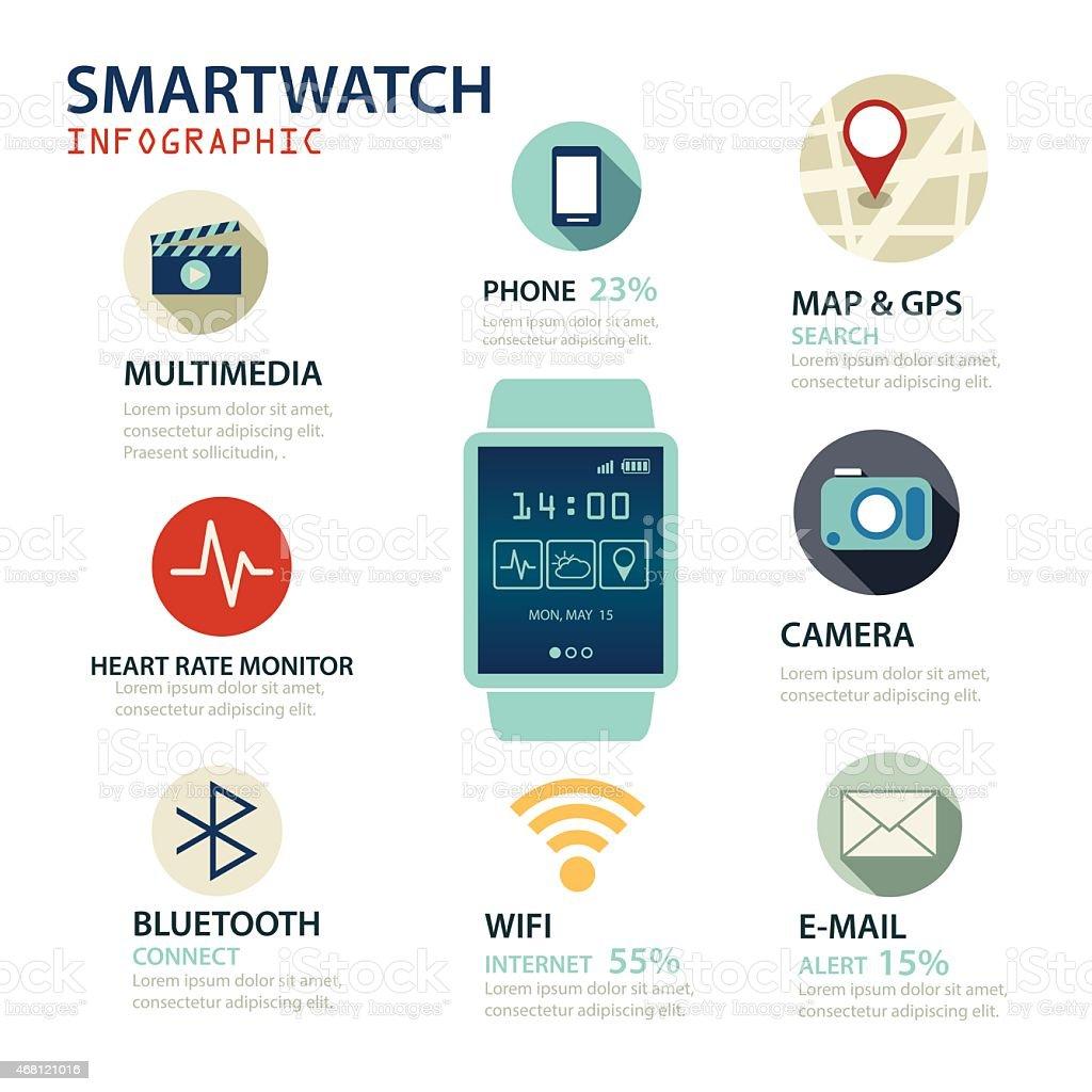 smartwatch infographic vector art illustration