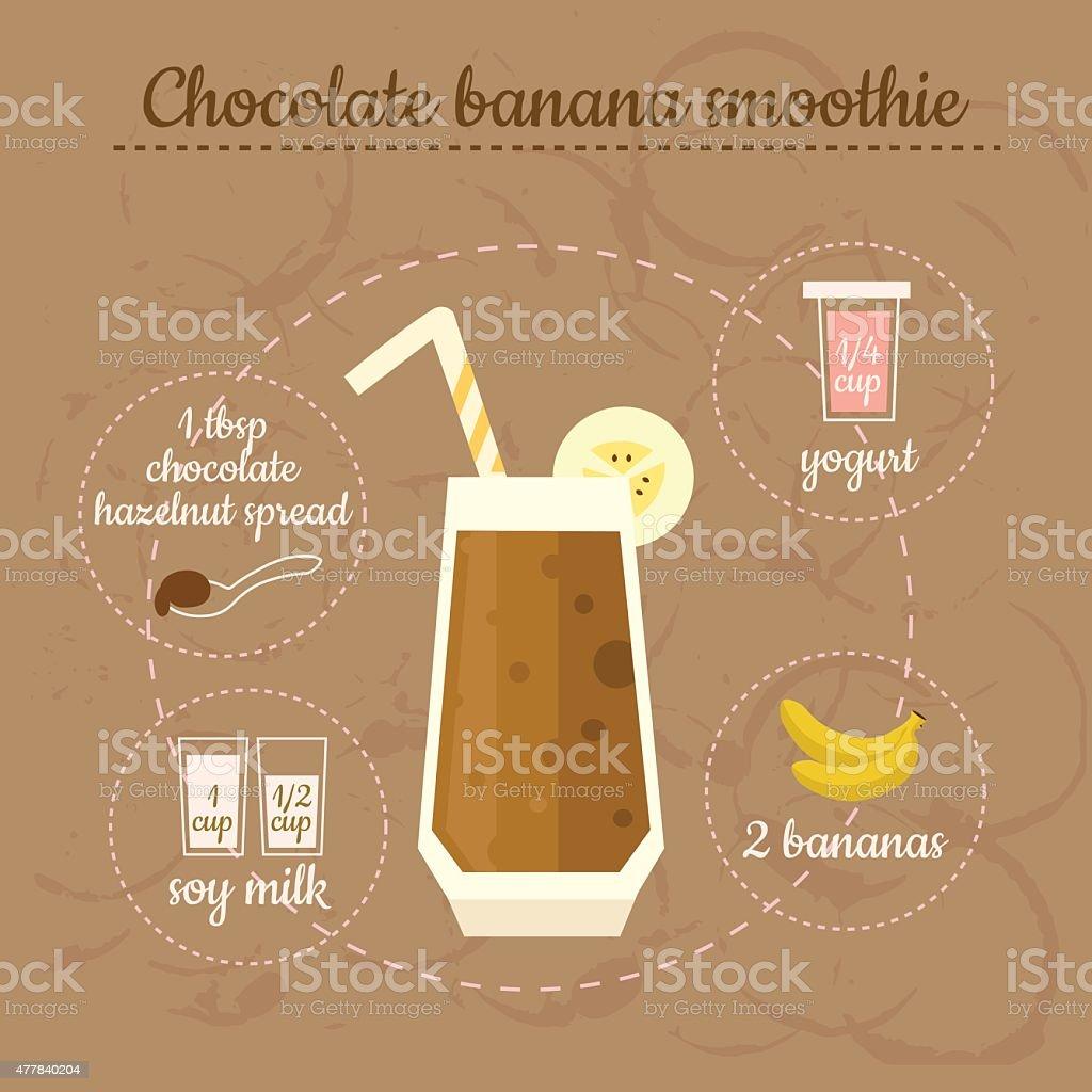 Smoothie recipe vector art illustration