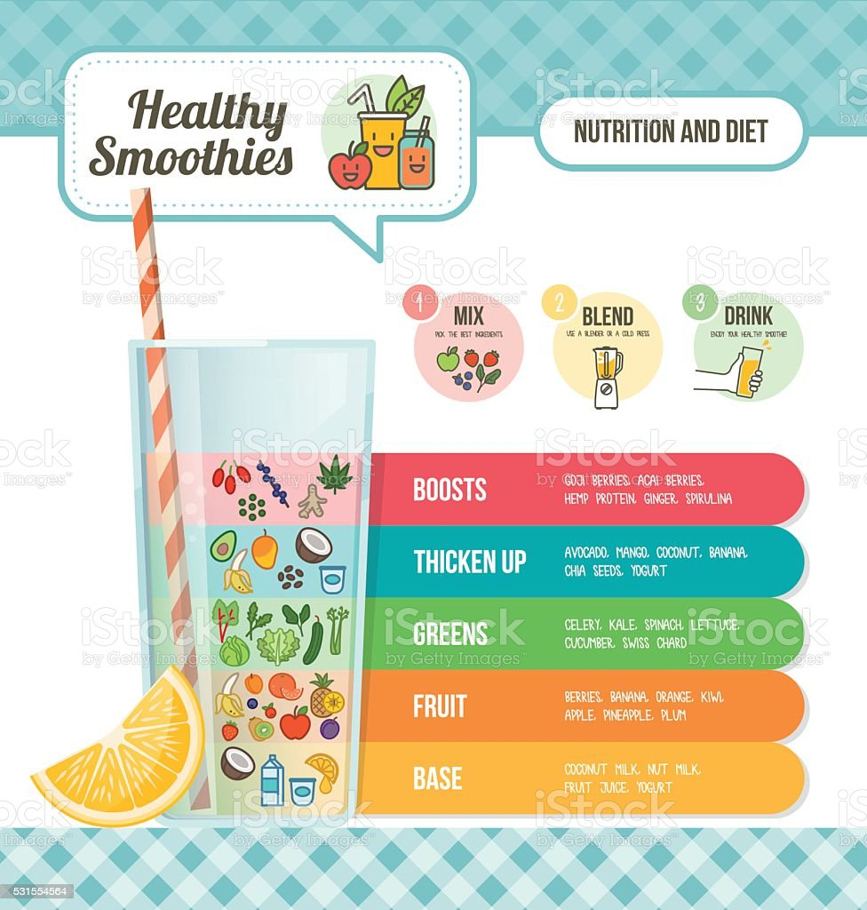 Smoothies preparation vector art illustration