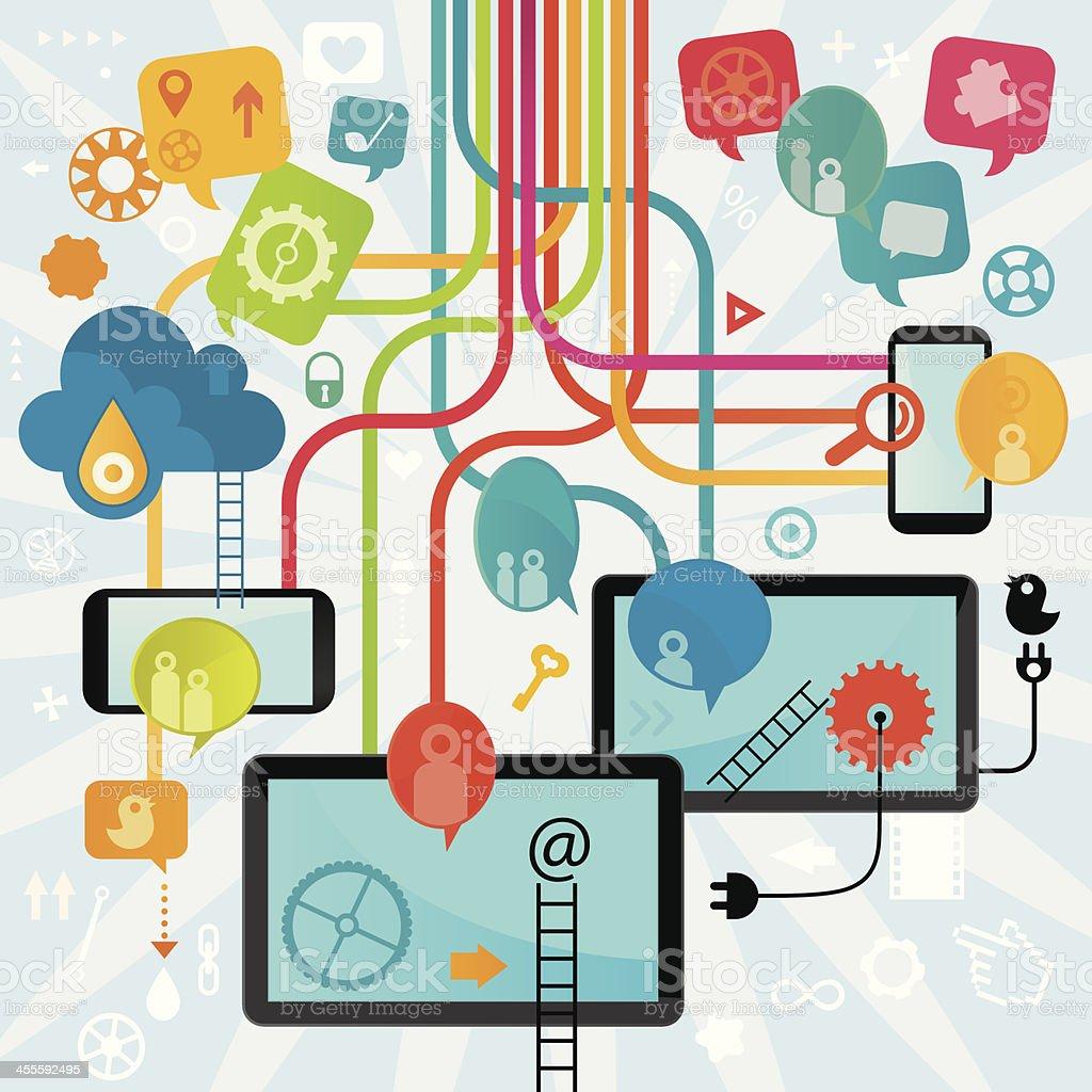 Social Media Devices Concept royalty-free stock vector art