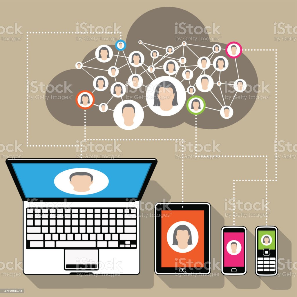 Social network with Digital devices royalty-free stock vector art