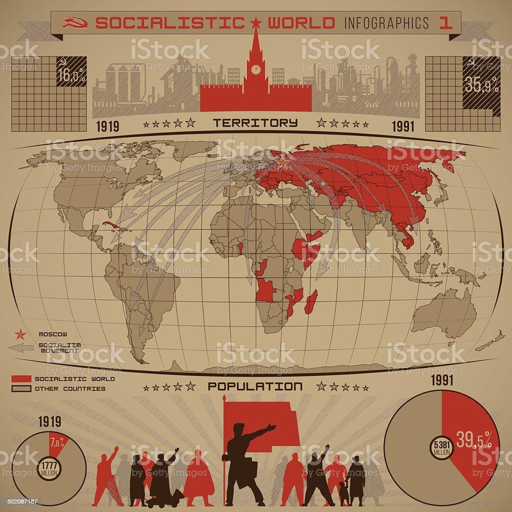 Socialistic infographic vector art illustration