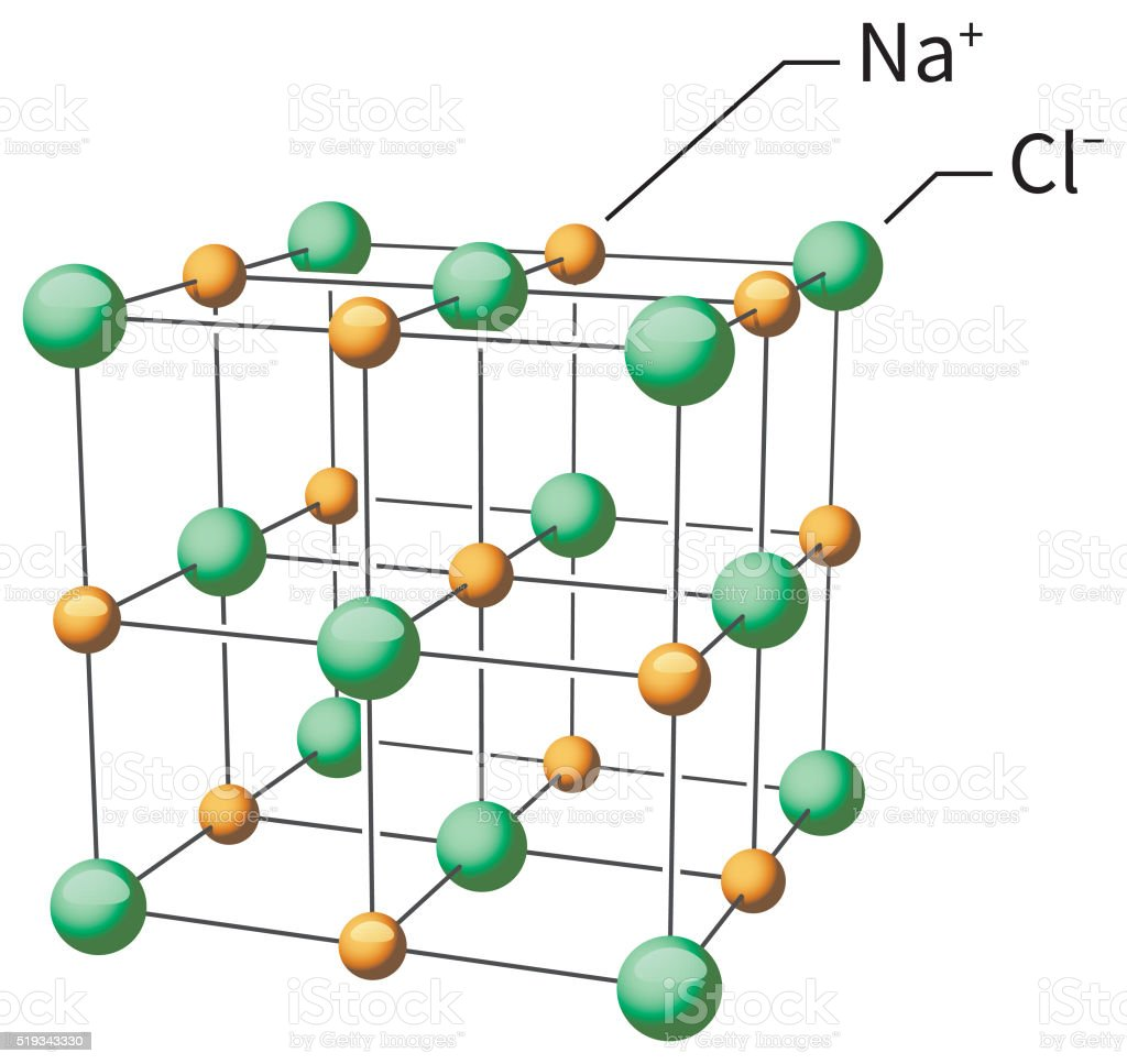 Sodium Chloride, NaCl Molecular Structure vector art illustration
