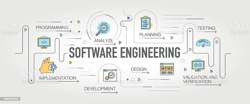 Software Engineering banner and icons vector art illustration