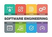 Software Engineering Icon Set