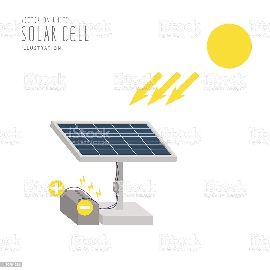 Solar cell flat vector. vector art illustration
