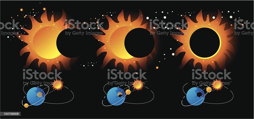 Image result for clip art for solar eclipse