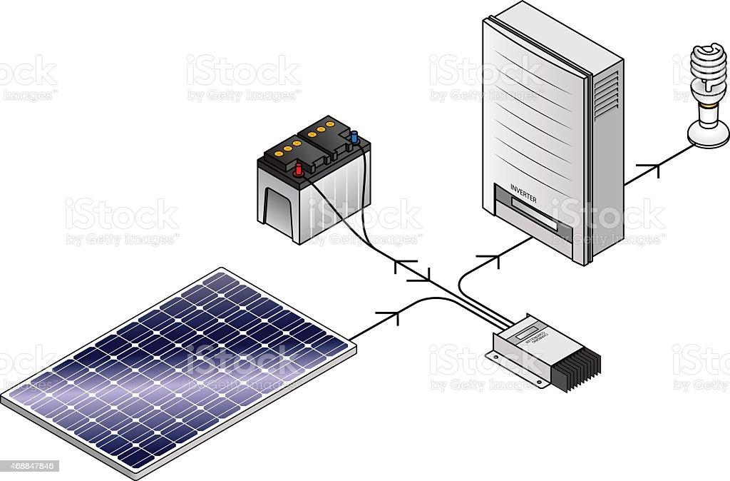 Solar Panel Kit Setup vector art illustration