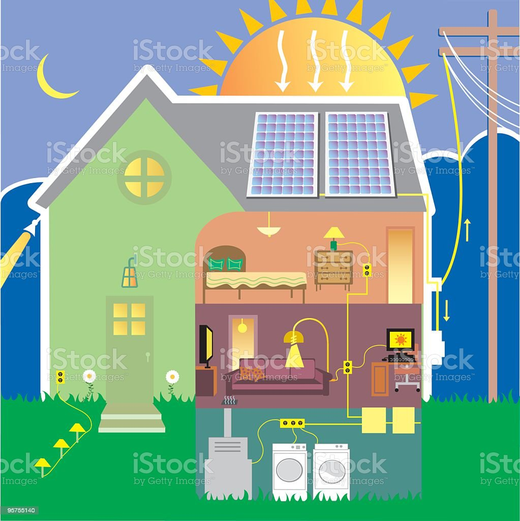 Solar panels produce electric energy royalty-free stock vector art
