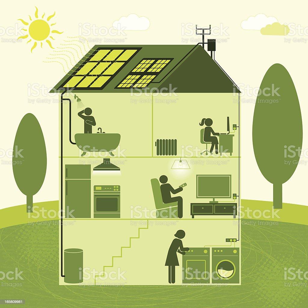 Solar Powered House vector art illustration