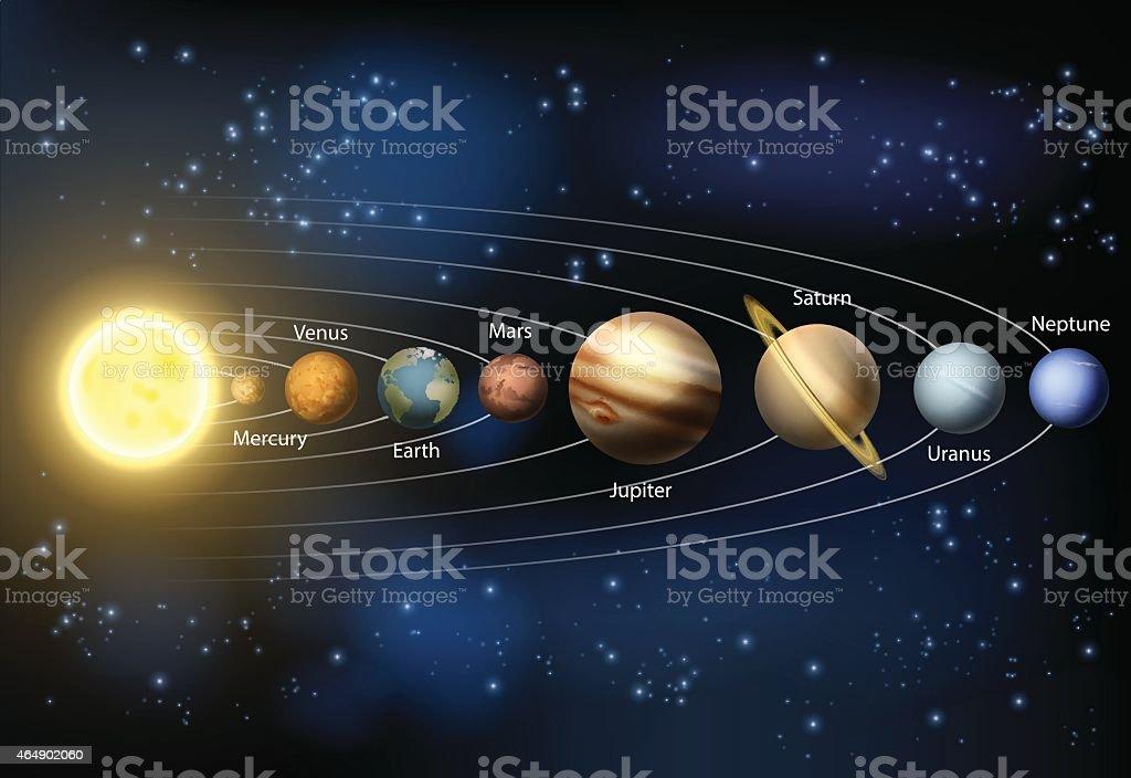 Solar system planets diagram vector art illustration