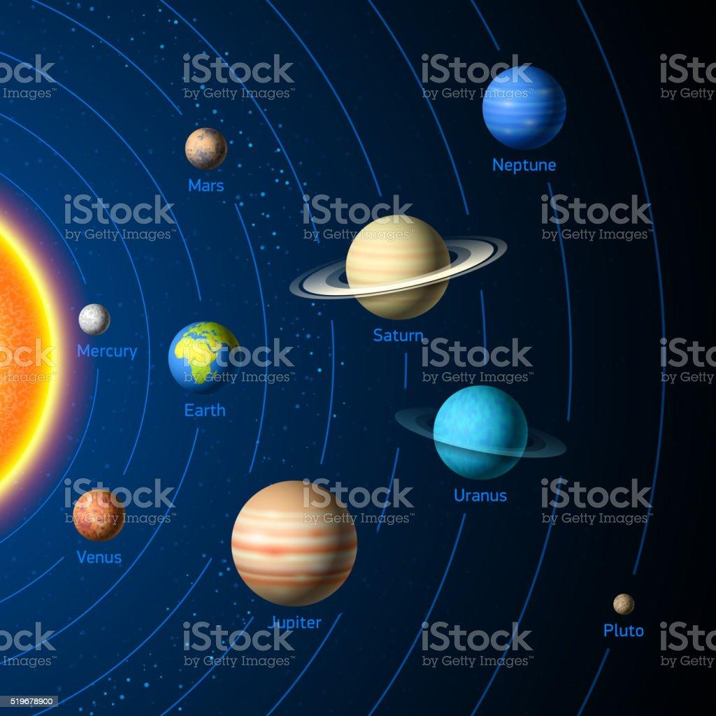 Solar System planets vector art illustration