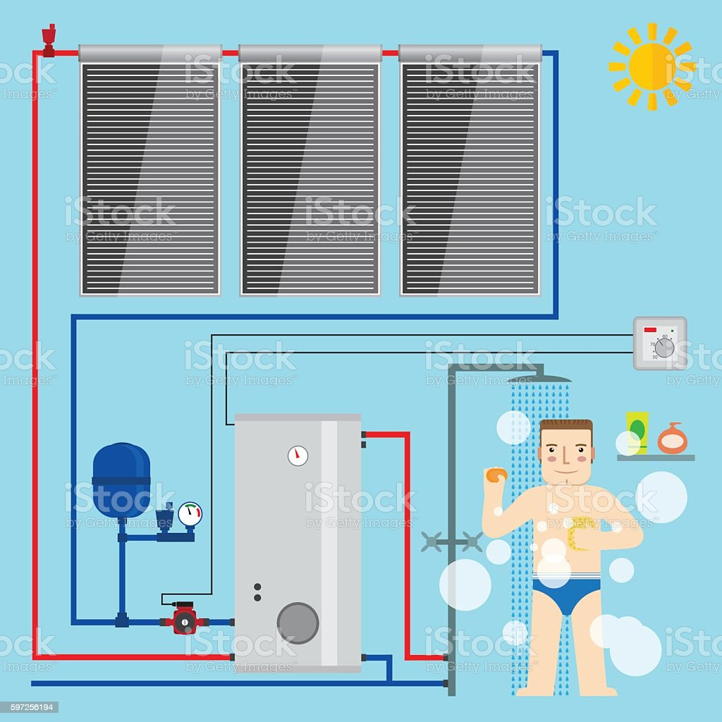 Solar Water Heater system and man in the bathroom vector art illustration