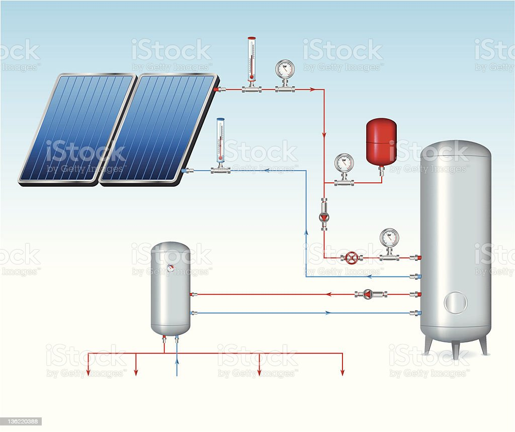 Solar water heating scheme vector art illustration