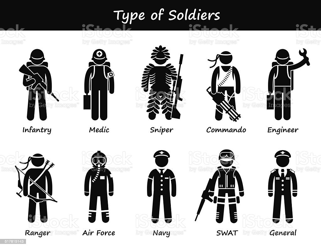 Soldier Types and Class Stick Figure Pictogram Icons vector art illustration