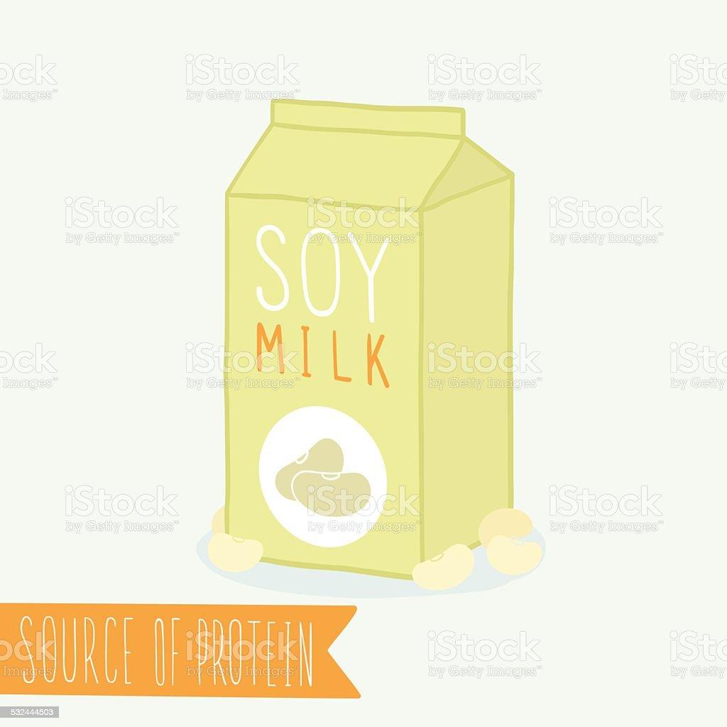 Soy milk in a carton pack. vector art illustration