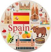 Spain Travel