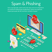 Spam and Phishing Isometric Concept
