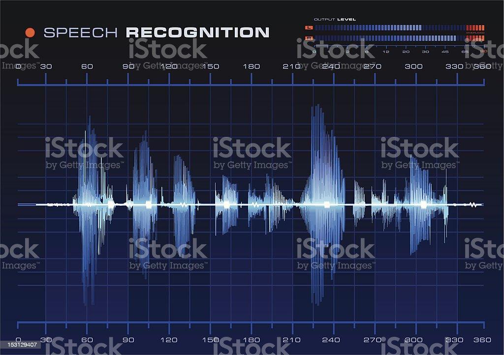 Speech Recognition, Blue Waveform vector art illustration