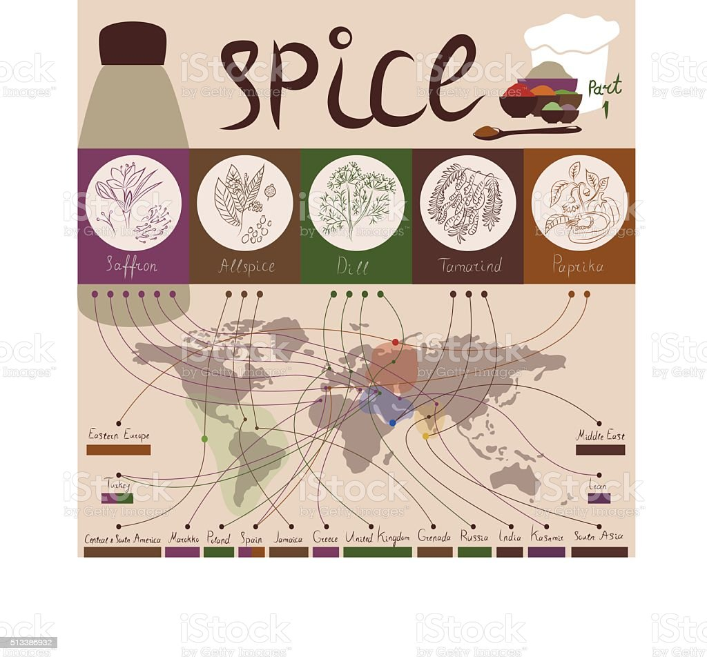 spice of the world - part1 vector art illustration