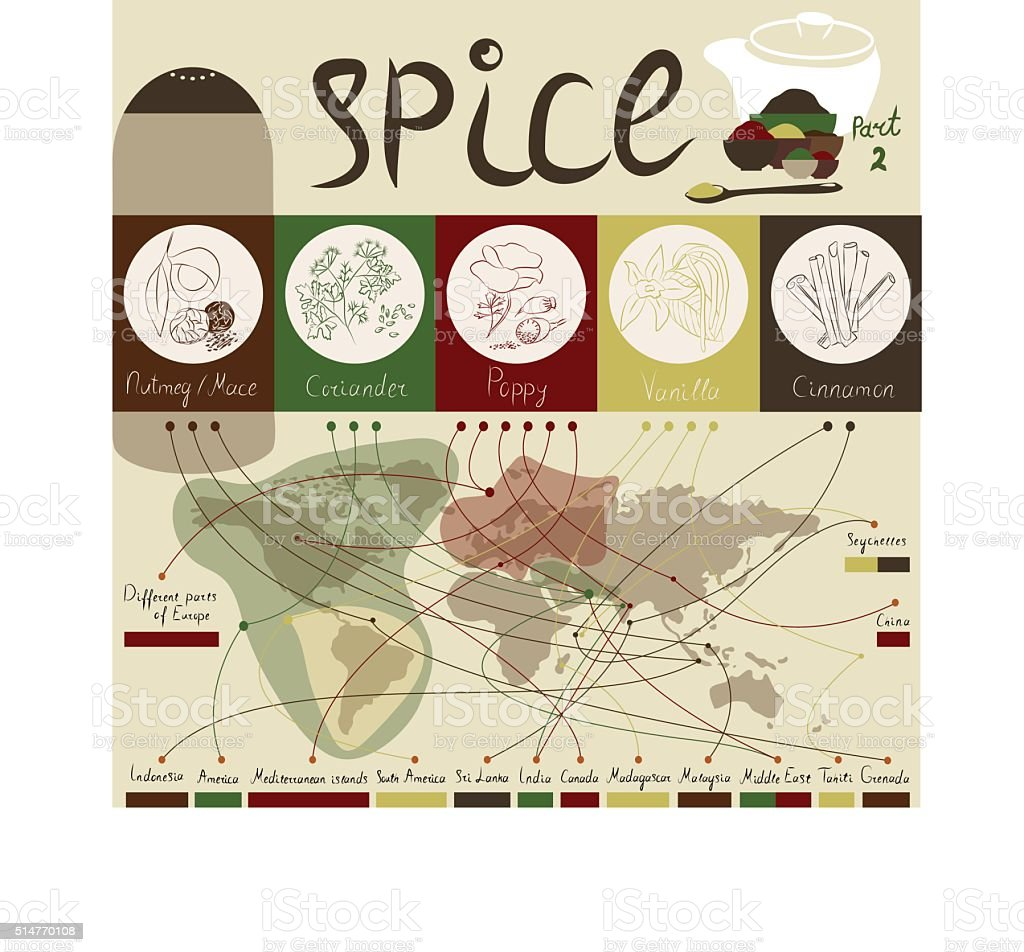 spice of the world - part2 vector art illustration