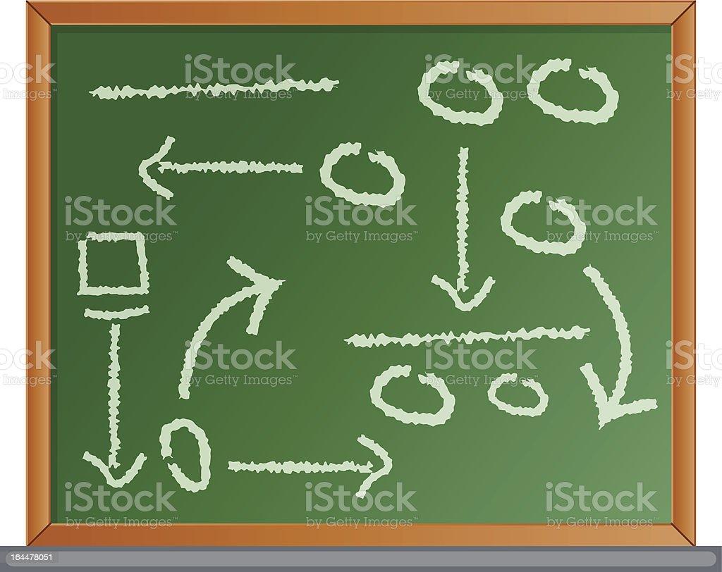 Sports Tactics on Chalkboard royalty-free stock vector art