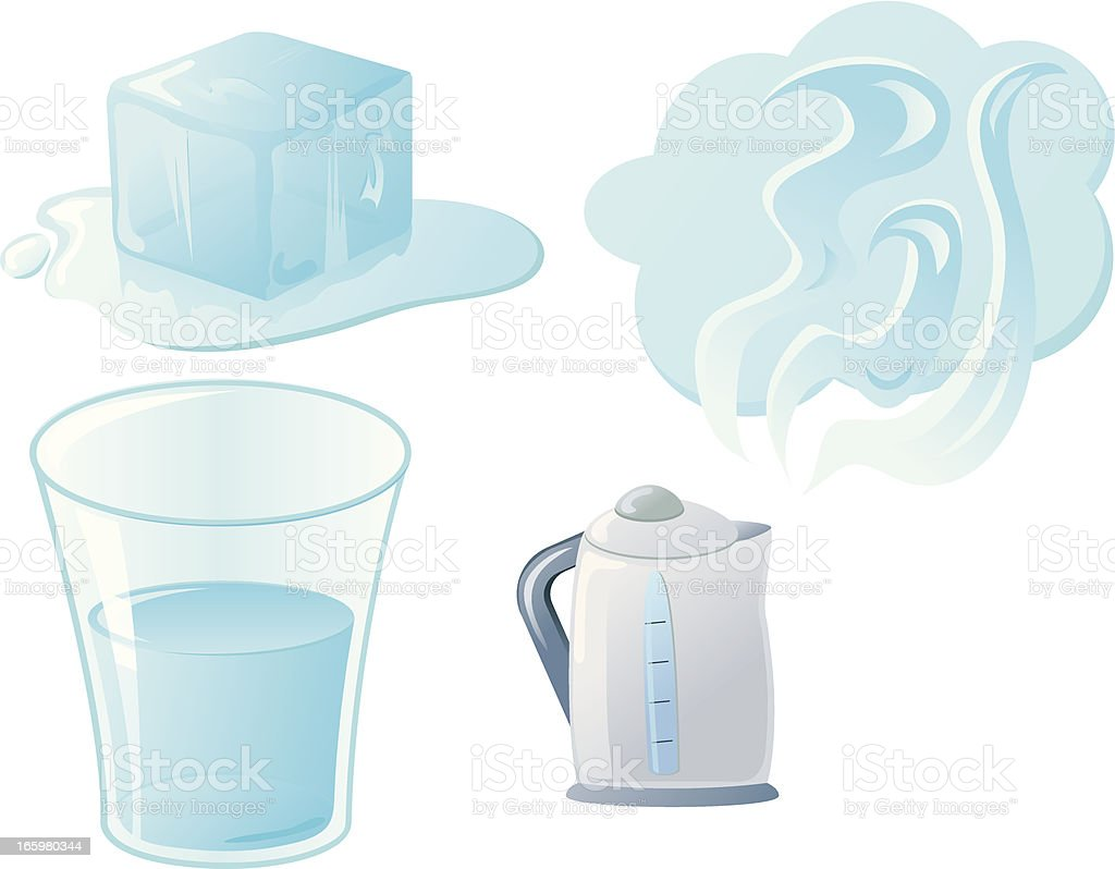 States of Matter - Solid, Liquid and Gas vector art illustration