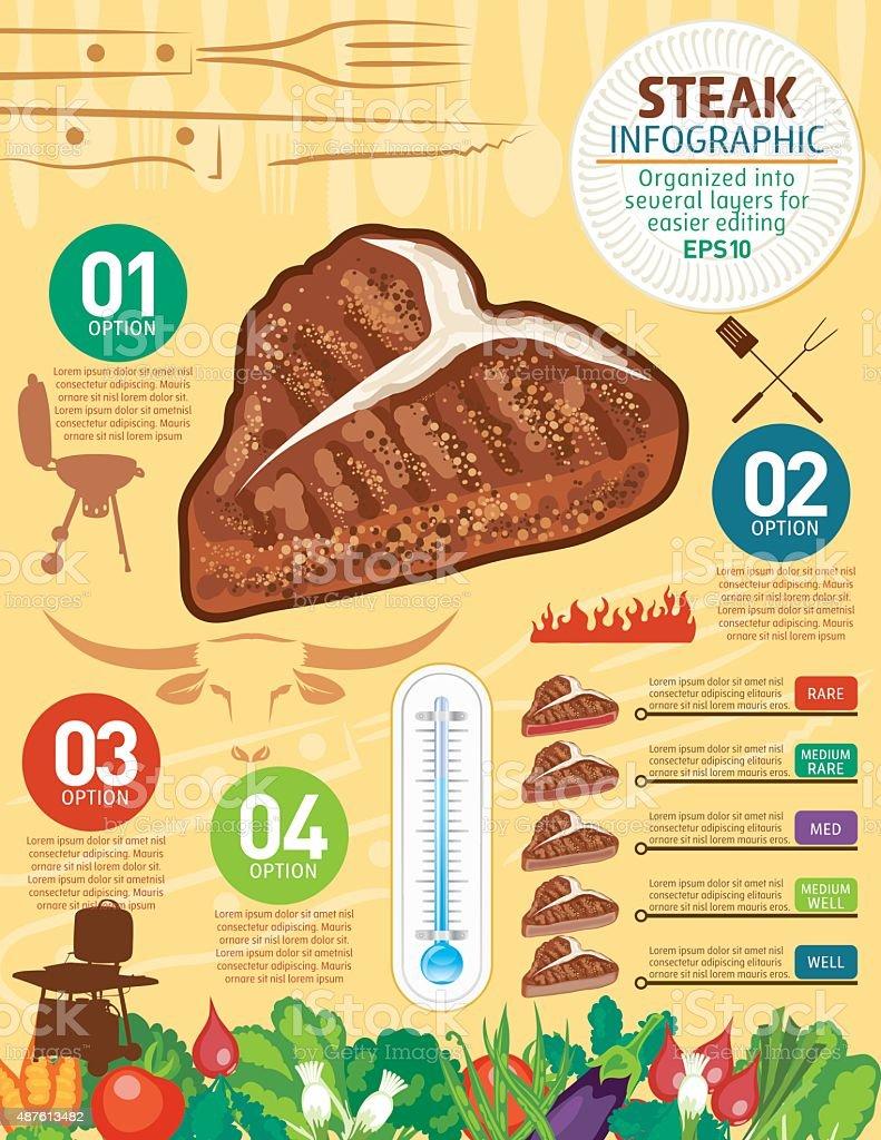 Steak Cooking Food Infographic vector art illustration