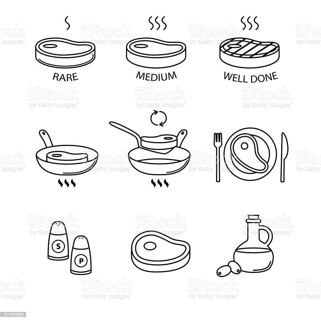 Steak pan frying and cooking vector art illustration