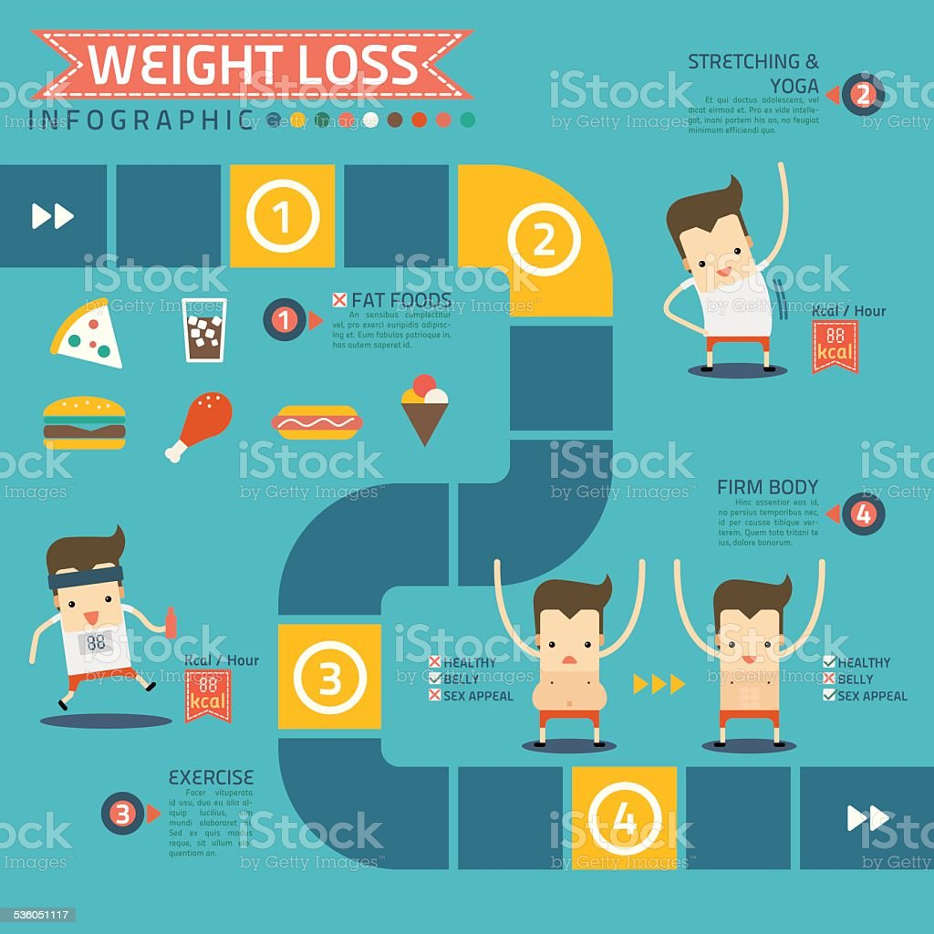 step for weight loss infographic vector art illustration