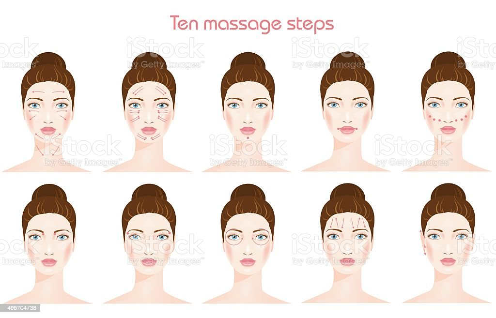 Steps of face massage. Vector vector art illustration