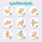 9 steps to properly wash your hands.  Flat design modern