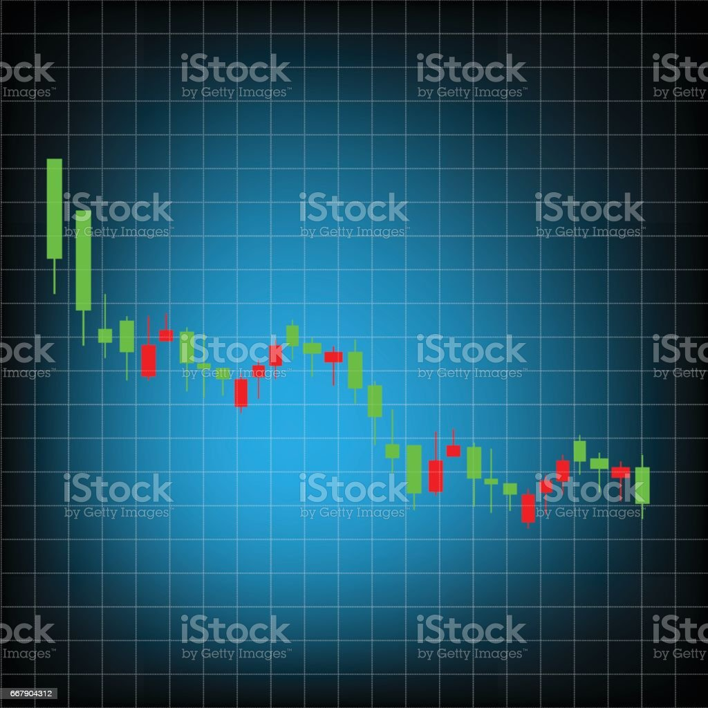 Stock market Candle stick chart, illustration vector of stock price chart vector art illustration