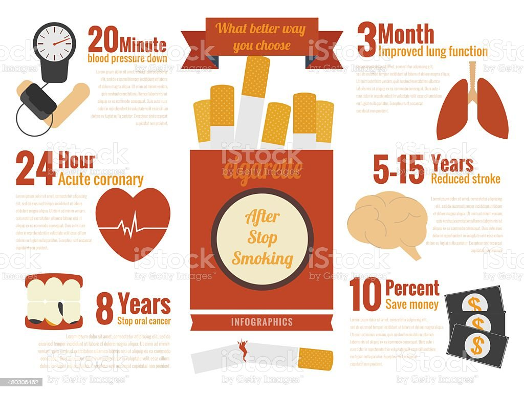 stop smoking infographic,better way vector art illustration
