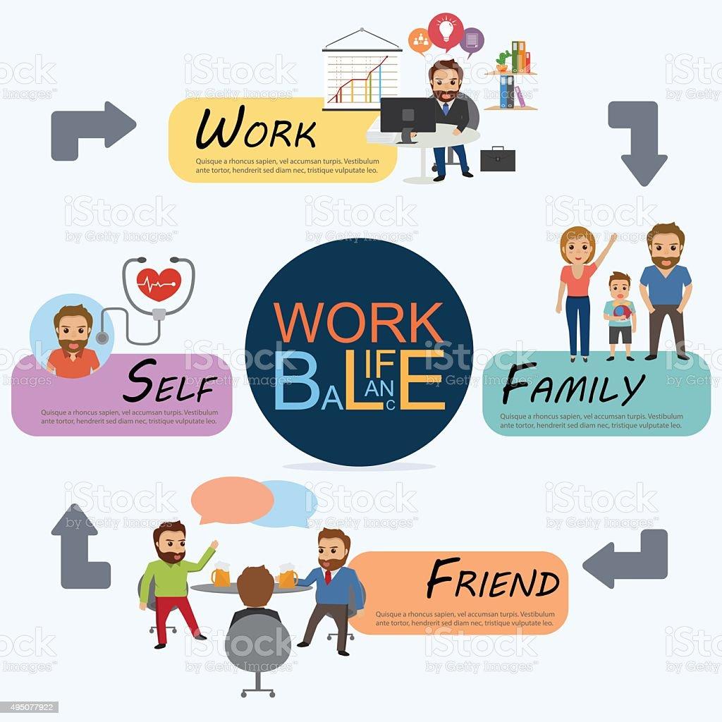 Strategic life balance diagram. Family, Career, Health, Harmony, vector art illustration