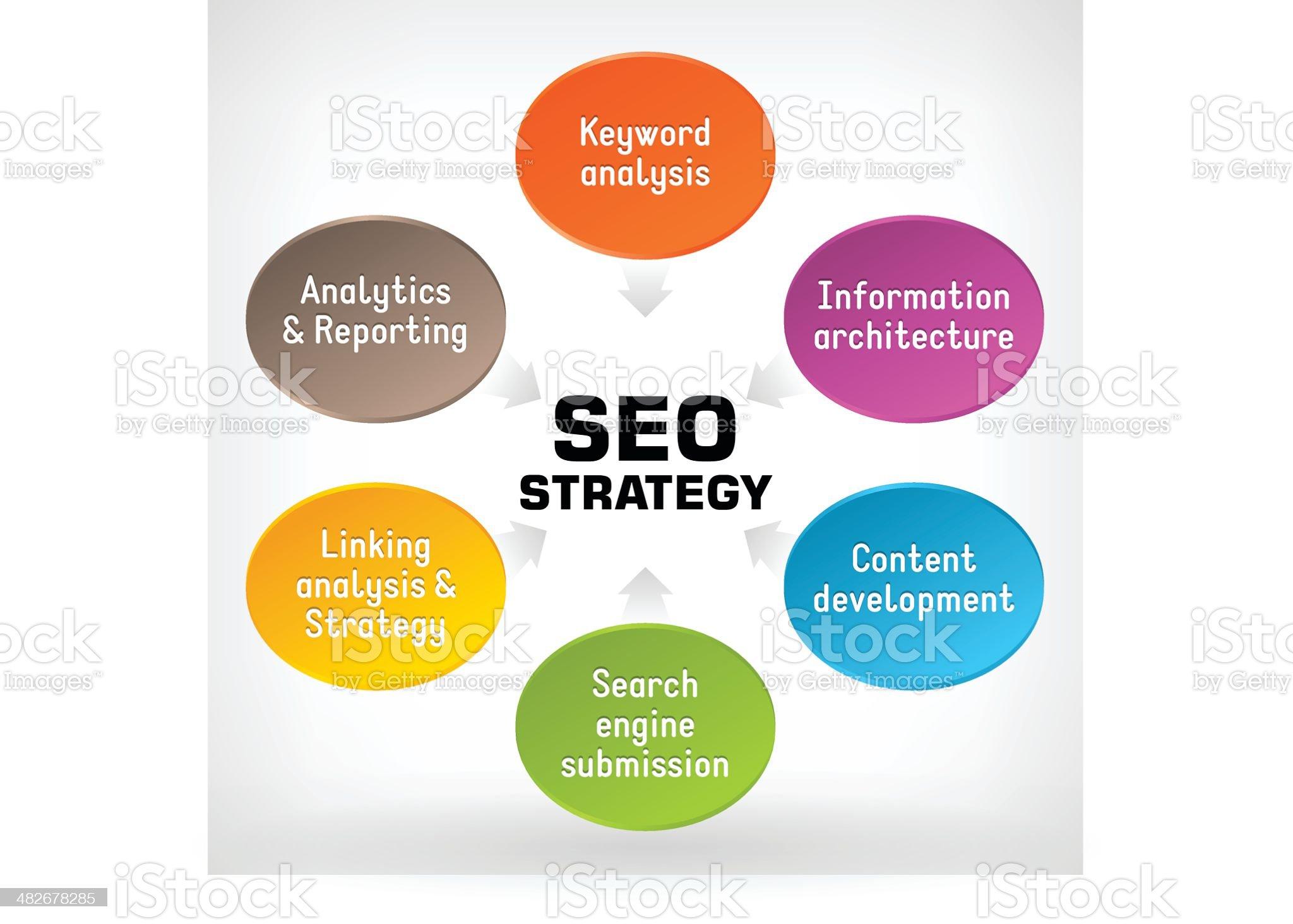 SEO strategy royalty-free stock vector art