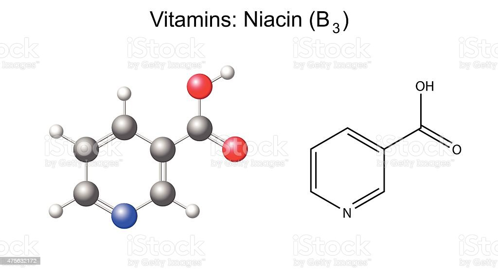 Structural chemical formula and model of niacin (nicotinic acid) vitamin vector art illustration