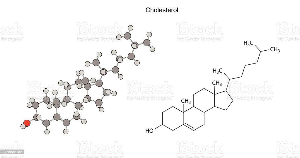 Structural chemical formulas of cholesterol molecule vector art illustration