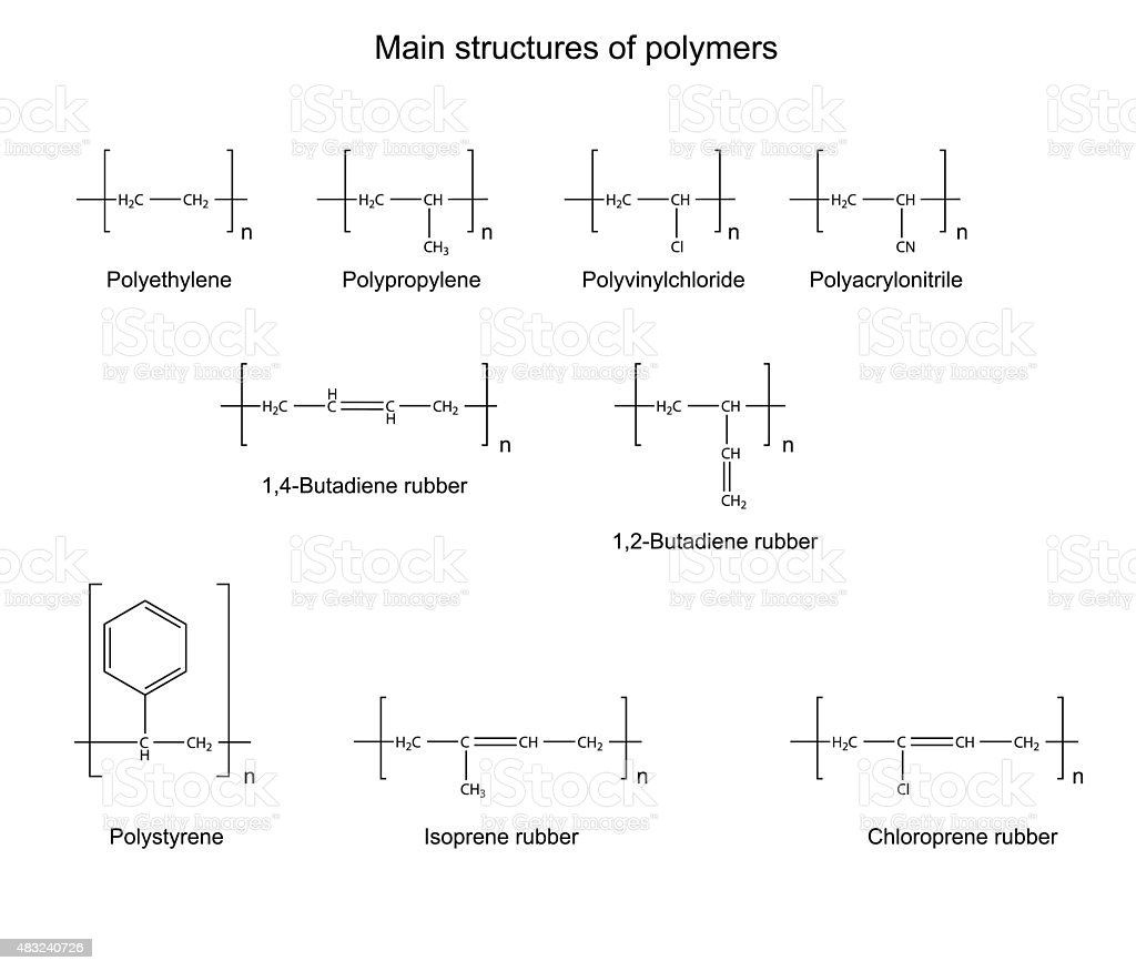 Structural chemical formulas of main polymers vector art illustration