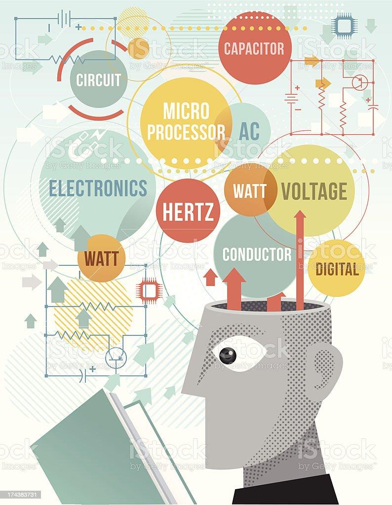 studying electronics vector art illustration