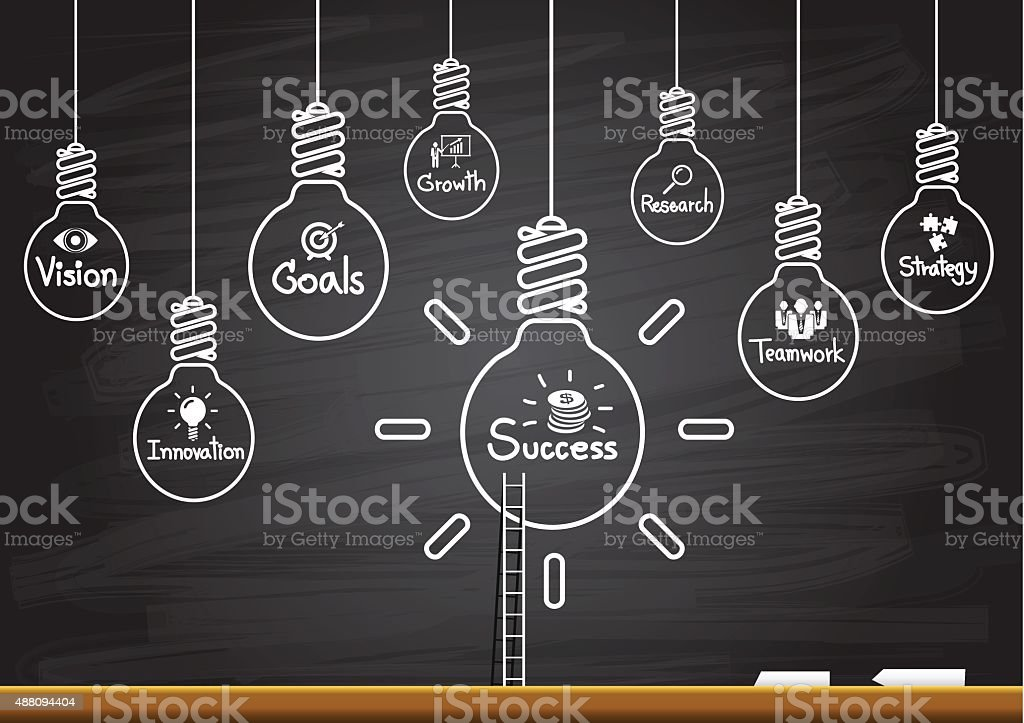 Success idea in bulb shape as inspiration concept vector art illustration