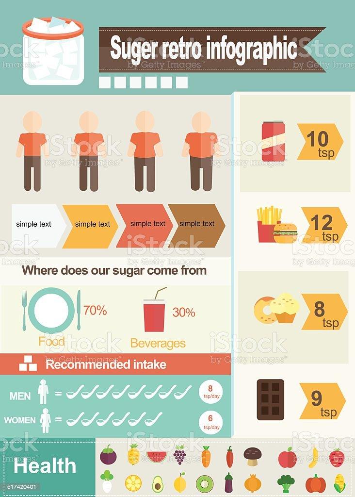 sugar of infographic vector art illustration