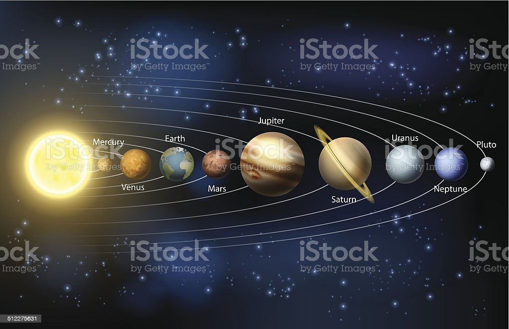 Sun and planets of the solar system vector art illustration